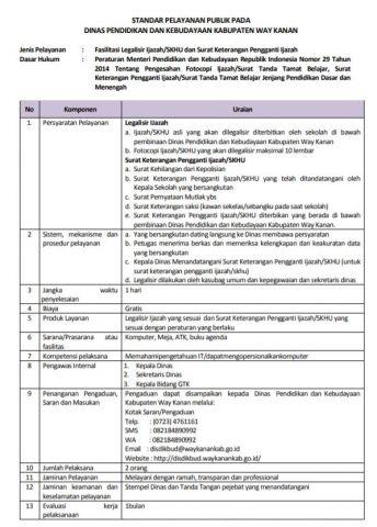 Layanan Fasilitasi Legalisir Ijazah/SKHU dan SK Pengganti Ijazah